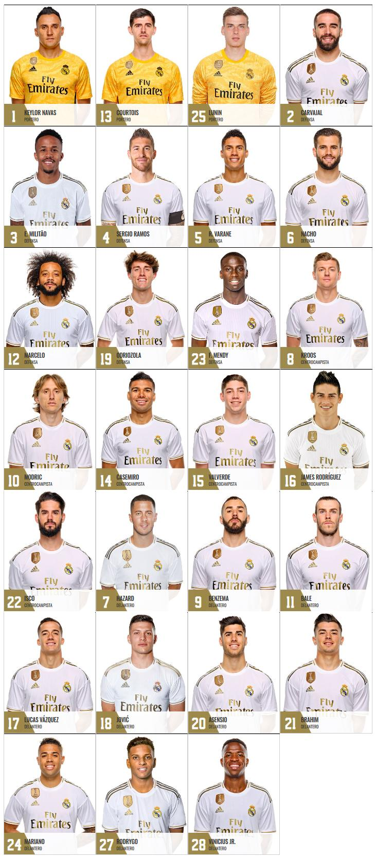 Nomor Punggung Skuad Real Madrid Musim 2019 2020