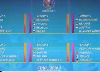 Hasil Undian Euro 2020. Timnas Portugal, Jerman dan Prancis masuk Grup Neraka (UEFA)