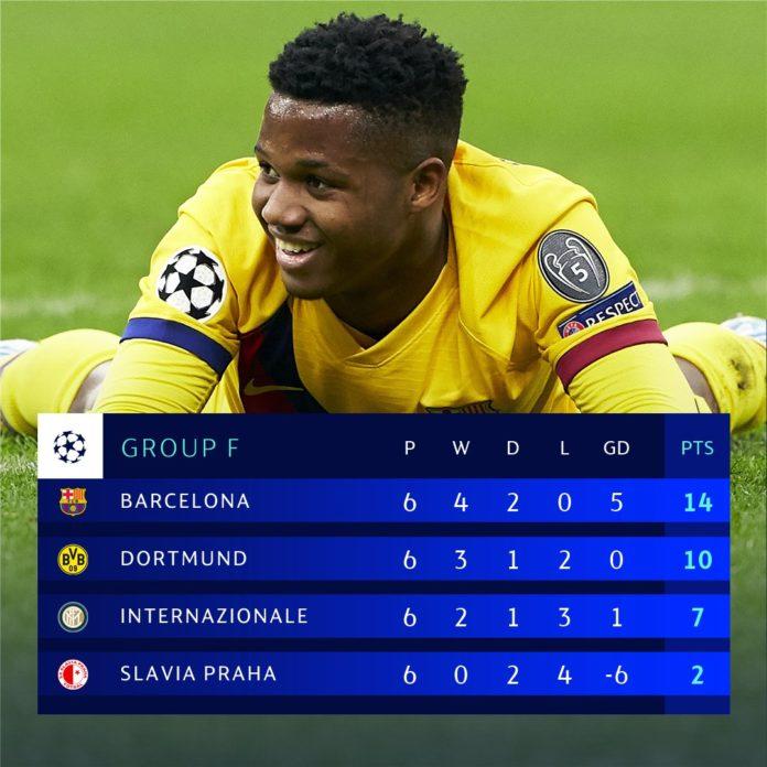 Pemain muda Barcelona, Ansu Fati cetak gol ke gawang Inter Milan dalam Grup F di Liga Champions di Stadion Giuseppe Meazza, Kota Milan, Italia, Rabu (11/12/2019) dini hari WIB. Ansu Fati mencetak gol pada usia 17 tahun 40 hari.(FCBarcelona)