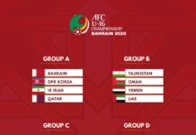 hasil drawing piala asia u-16 2020